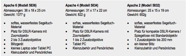 Tamrac_Apache_Versionen 1